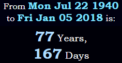 77 years, 167 days old